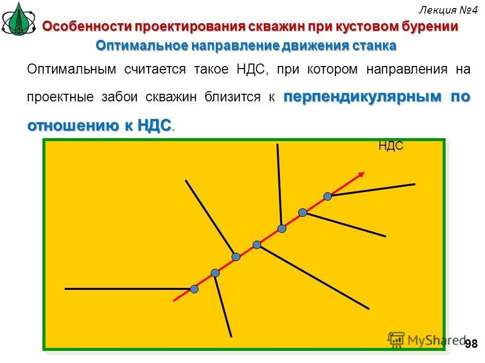 Оптимальное направление движения станка перпендикулярным по отношению к НДС Оптимальным считается такое НДС, при котором направления на проектные забои скважин близится к перпендикулярным по отношению к НДС. НДС Особенности проектирования скважин при