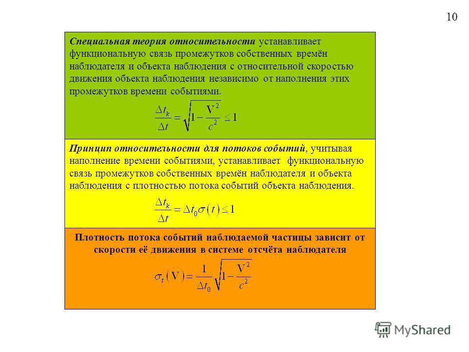 Специальная теория относительности устанавливает функциональную связь промежутков собственных времён наблюдателя и объекта наблюдения с относительной скоростью движения объекта наблюдения независимо от наполнения этих промежутков времени событиями. П