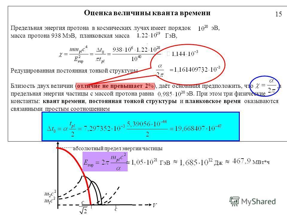Оценка величины кванта времени Предельная энергия протона в космических лучах имеет порядок эВ, масса протона 938 МэВ, планковская масса ГэВ,. Редуцированная постоянная тонкой структуры. Близость двух величин (отличие не превышает 2%), даёт основания