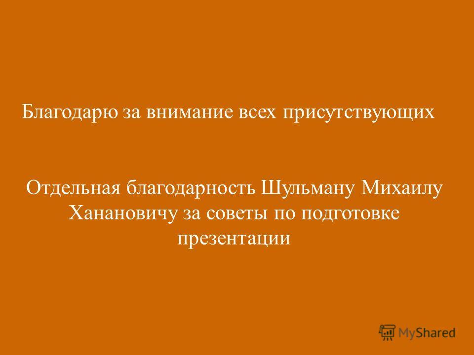 Благодарю за внимание всех присутствующих Отдельная благодарность Шульману Михаилу Ханановичу за советы по подготовке презентации