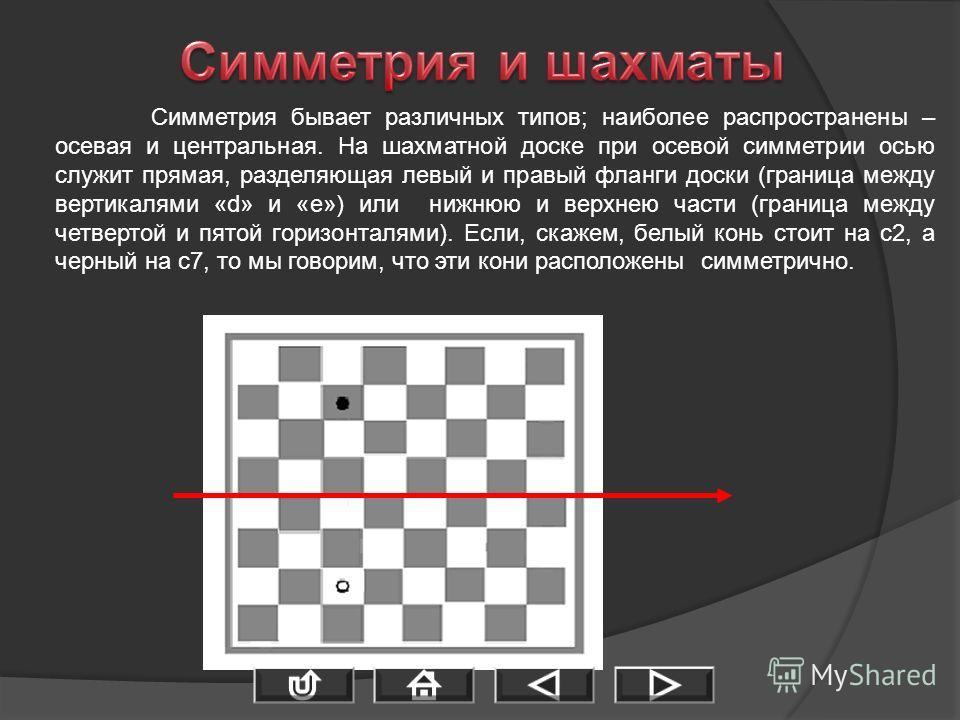 Симметрия бывает различных типов; наиболее распространены – осевая и центральная. На шахматной доске при осевой симметрии осью служит прямая, разделяющая левый и правый фланги доски (граница между вертикалями «d» и «e») или нижнюю и верхнею части (гр