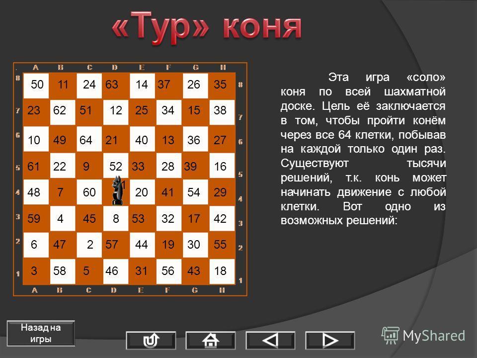 Эта игра «соло» коня по всей шахматной доске. Цель её заключается в том, чтобы пройти конём через все 64 клетки, побывав на каждой только один раз. Существуют тысячи решений, т.к. конь может начинать движение с любой клетки. Вот одно из возможных реш