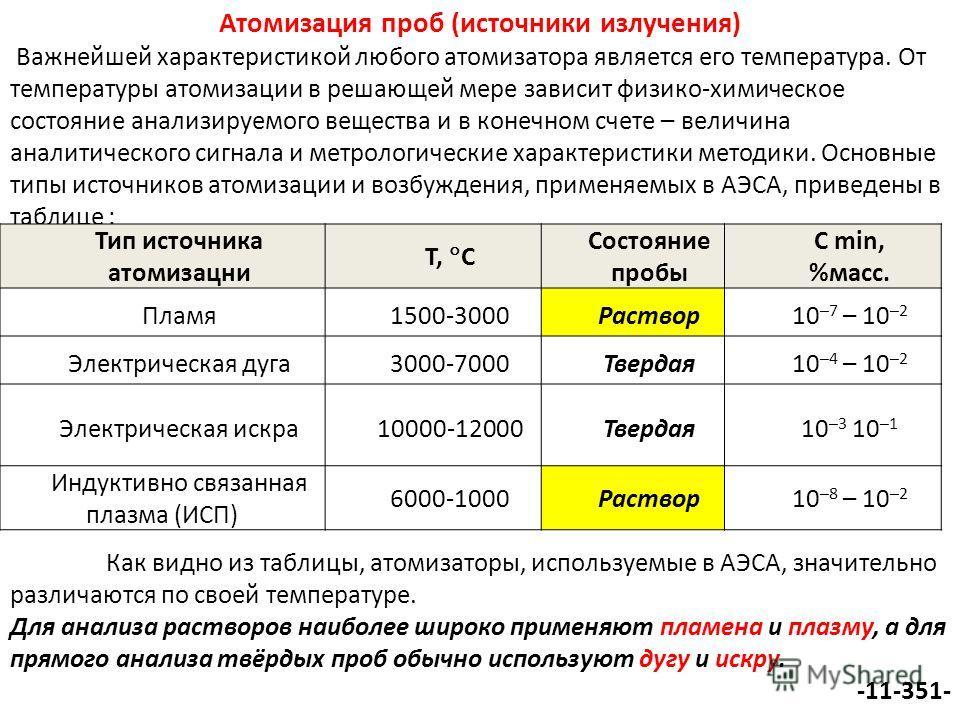 Атомизация проб (источники излучения) Важнейшей характеристикой любого атомизатора является его температура. От температуры атомизации в решающей мере зависит физико-химическое состояние анализиpyeмого вещества и в конечном счете – величина аналитич