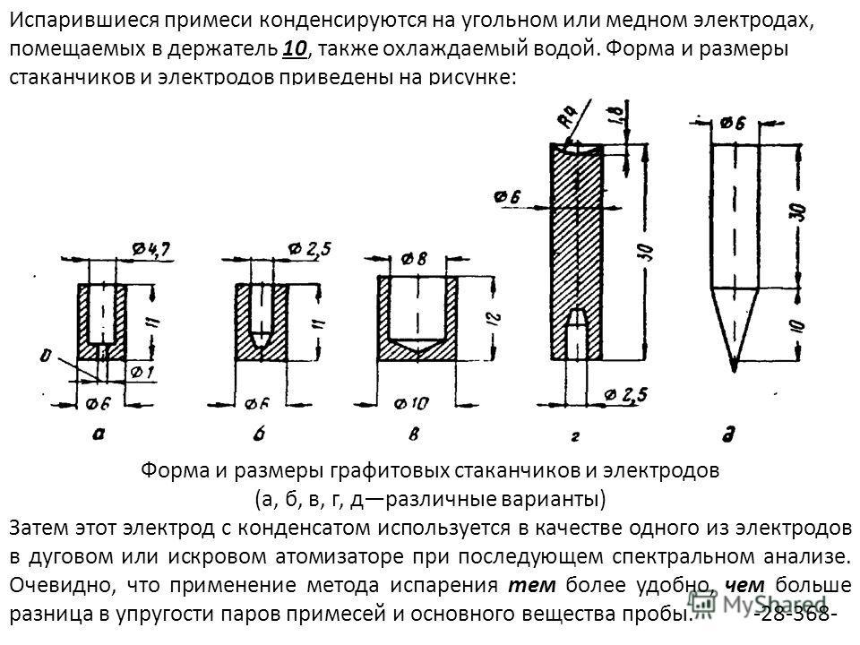 Испарившиеся примеси конденсируются на угольном или медном электродах, помещаемых в держатель 10, также охлаждаемый водой. Форма и размеры стаканчиков и электродов приведены на рисунке: Форма и размеры графитовых стаканчиков и электродов (а, б, в, г,