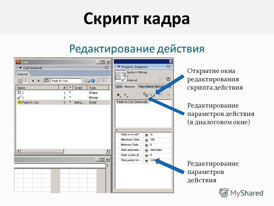 Редактирование параметров действия (в диалоговом окне) Открытие окна редактирования скрипта действия Редактирование параметров действия Редактирование действия Скрипт кадра