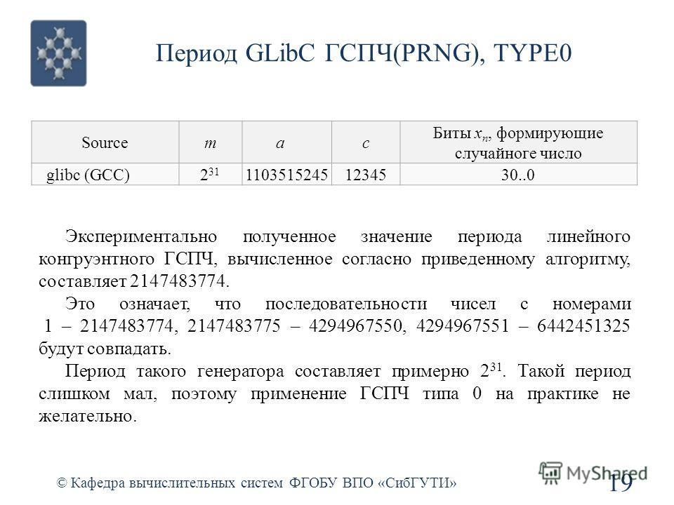 Период GLibC ГСПЧ(PRNG), TYPE0 © Кафедра вычислительных систем ФГОБУ ВПО «СибГУТИ» 19 Sourcema c Биты x n, формирующие случайноге число glibc (GCC)2 31 11035152451234530..0 Экспериментально полученное значение периода линейного конгруэнтного ГСПЧ, вы