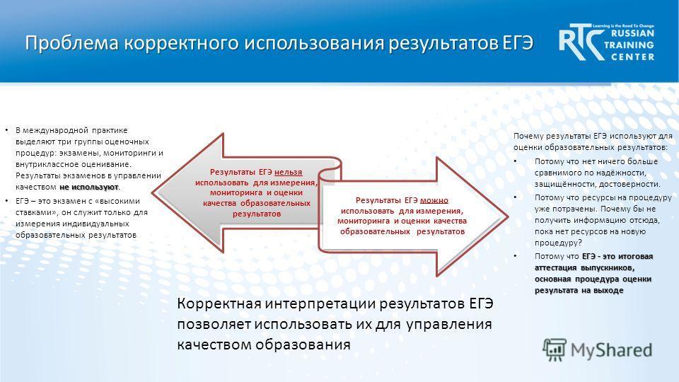 Проблема корректного использования результатов ЕГЭ Результаты ЕГЭ нельзя использовать для измерения, мониторинга и оценки качества образовательных результатов Результаты ЕГЭ можно использовать для измерения, мониторинга и оценки качества образователь
