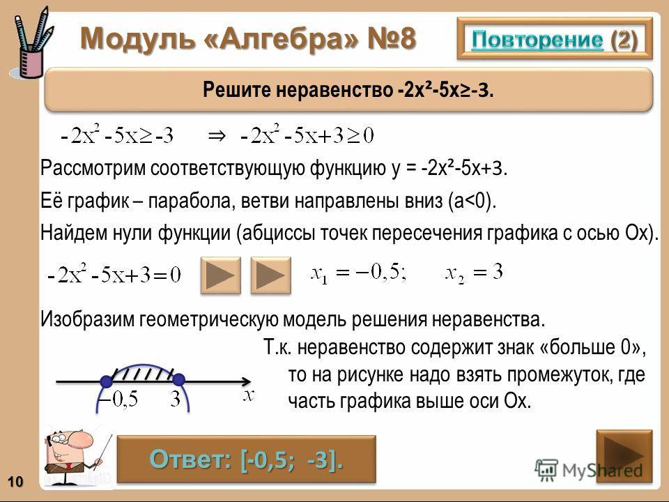 Модуль «Алгебра» 8 10 Решите неравенство -2х ² -5х -3. Рассмотрим соответствующую функцию у = -2х ² -5х +3. Её график – парабола, ветви направлены вниз (а