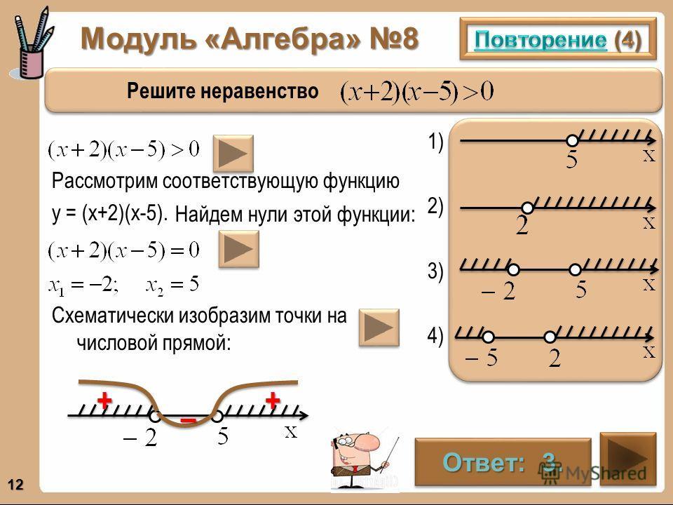 Модуль «Алгебра» 8 12 Решите неравенство 1). 2). 3). 4). Рассмотрим соответствующую функцию у = (х+2)(х-5). Найдем нули этой функции: Схематически изобразим точки на числовой прямой: ++ –