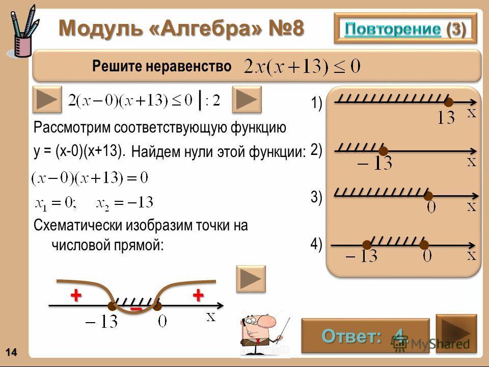 Модуль «Алгебра» 8 14 Решите неравенство 1). 2). 3). 4). Рассмотрим соответствующую функцию у = (х-0)(х+13). Найдем нули этой функции: Схематически изобразим точки на числовой прямой: ++ –