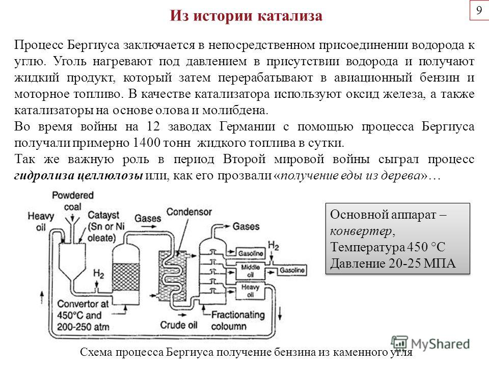 9 Из истории катализа Схема процесса Бергиуса получение бензина из каменного угля Основной аппарат – конвертер, Температура 450 °C Давление 20-25 МПА Основной аппарат – конвертер, Температура 450 °C Давление 20-25 МПА Процесс Бергиуса заключается в н
