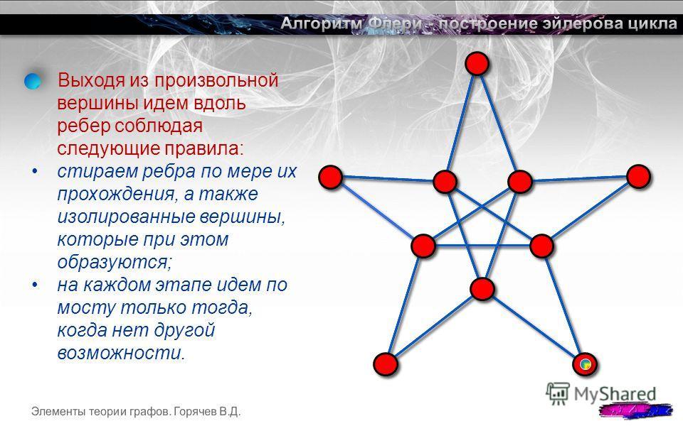 Пример эйлерова цикла в связном графе Теорема Эйлеров цикл в связном орграфе существует тогда и только тогда, когда у каждой его вершины число входящих и выходящих ребер совпадает. Теорема Эйлеров путь в связном графе существует тогда и только тогда,