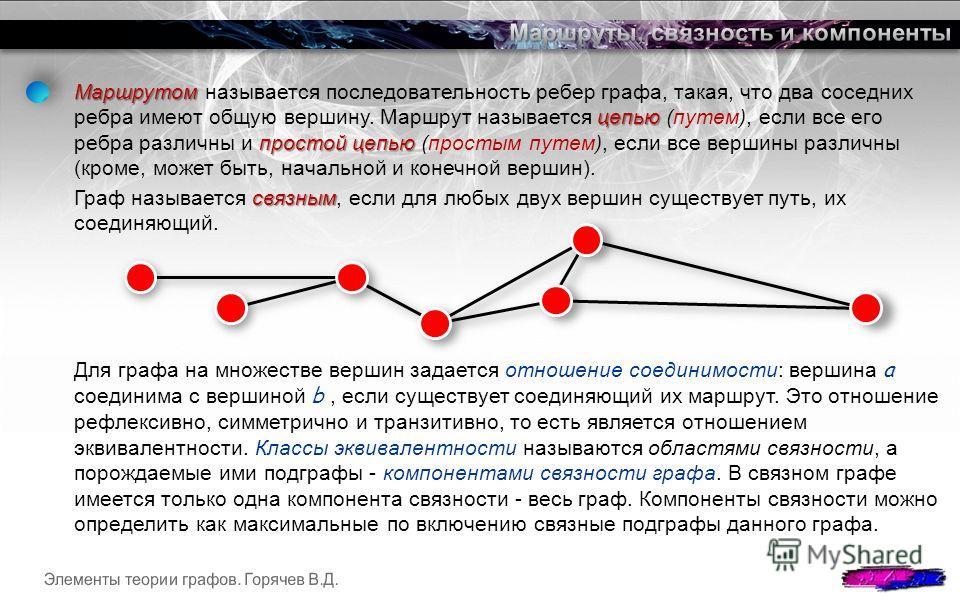 Говорят, что граф может быть уложен в данном пространстве, если он изоморфен некоторому графу, изображенному в этом пространстве при помощи точек – вершин графов, и жордановых кривых, представляющих ребра, причем эти кривые не пересекаются друг с дру