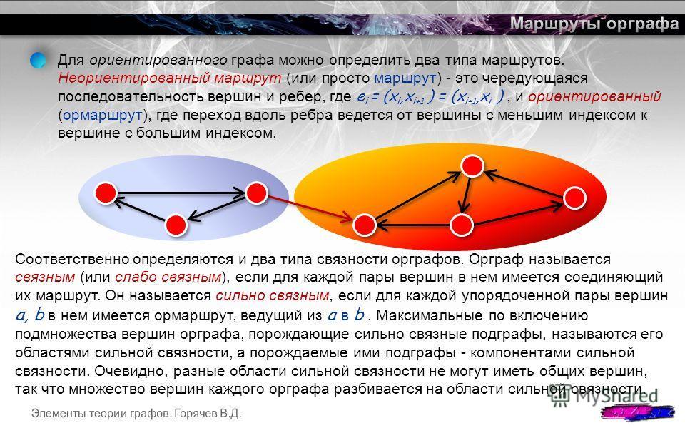 У приведенного графа имеется две области связности: a b c d e f g hs {a,b,c} {d,e,f,h,g,s} {f,h,g,s} {d} {e} Вершина называется шарниром (точкой сочленения), если при ее удалении число компонент связности увеличивается. У приведенного графа это e и f