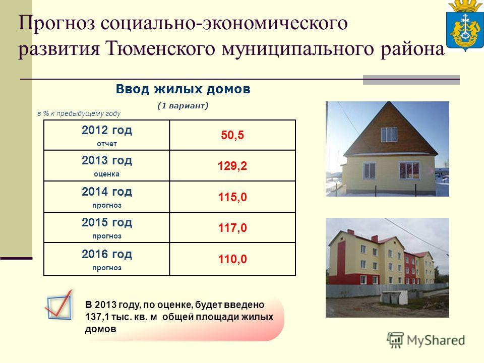 Ввод жилых домов (1 вариант) Прогноз социально-экономического развития Тюменского муниципального района В 2013 году, по оценке, будет введено 137,1 тыс. кв. м общей площади жилых домов 2012 год отчет 50,5 2013 год оценка 129,2 2014 год прогноз 115,0