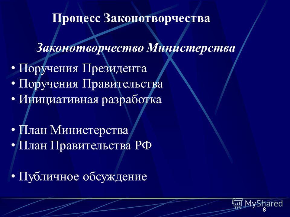 8 Процесс Законотворчества Поручения Президента Поручения Правительства Инициативная разработка План Министерства План Правительства РФ Публичное обсуждение Законотворчество Министерства
