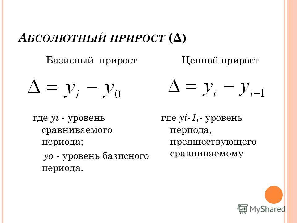 А БСОЛЮТНЫЙ ПРИРОСТ (Δ) Базисный прирост где уi - уровень сравниваемого периода; уо - уровень базисного периода. Цепной прирост где уi-1, - уровень периода, предшествующего сравниваемому