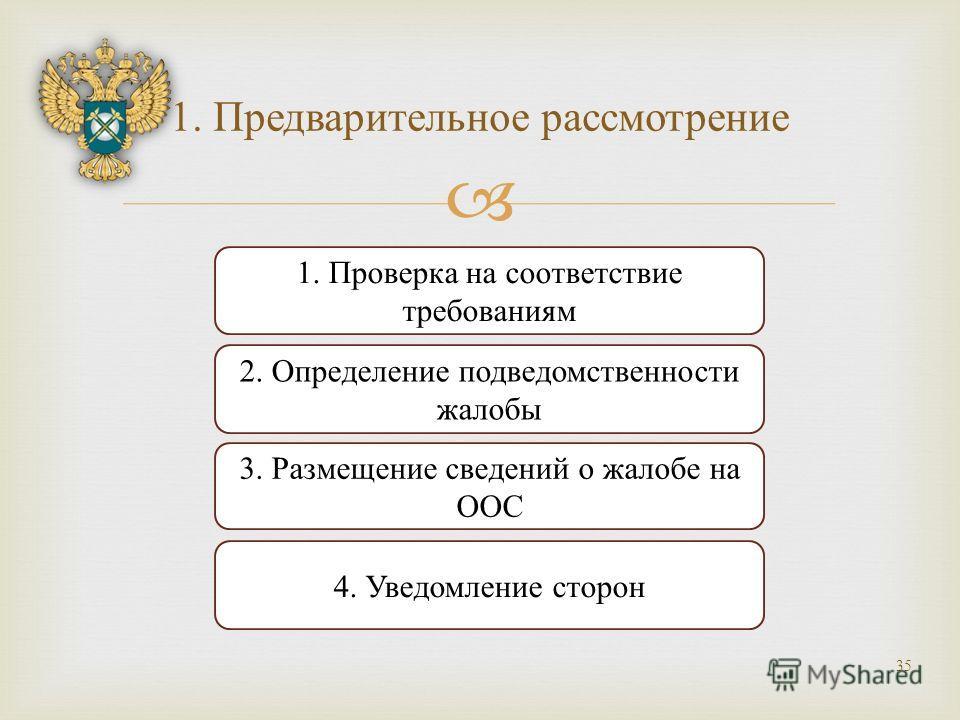 35 1. Предварительное рассмотрение 2. Определение подведомственности жалобы 1. Проверка на соответствие требованиям 3. Размещение сведений о жалобе на ООС 4. Уведомление сторон