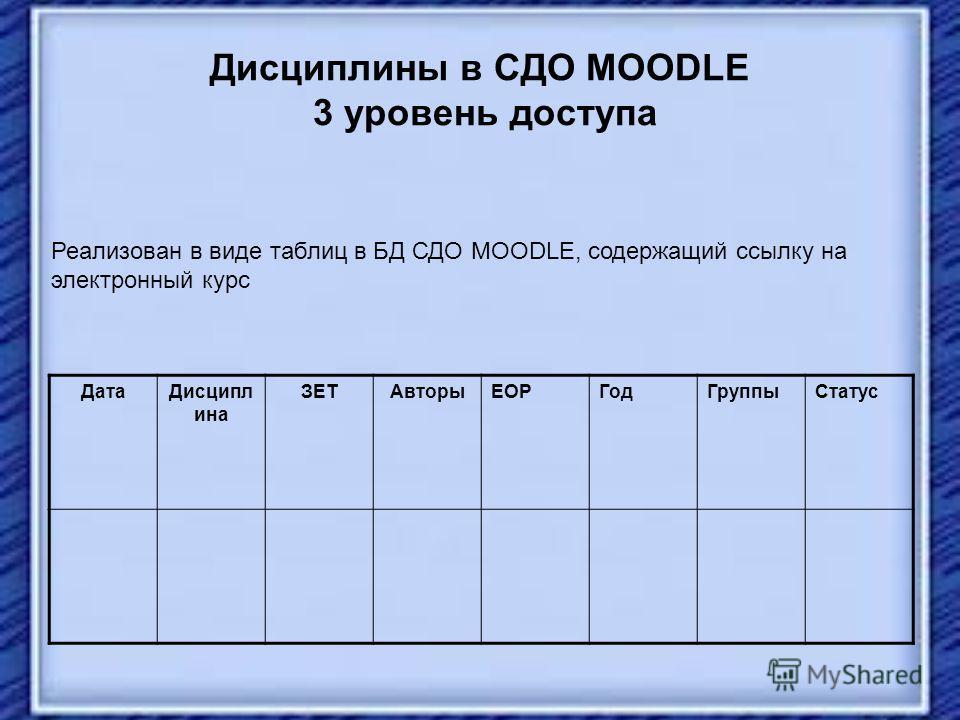 Дисциплины в СДО MOODLE 3 уровень доступа ДатаДисципл ина ЗЕТАвторыЕОРГодГруппыСтатус Реализован в виде таблиц в БД СДО MOODLE, содержащий ссылку на электронный курс