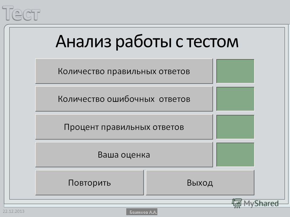 Анализ работы с тестом 22.12.2013