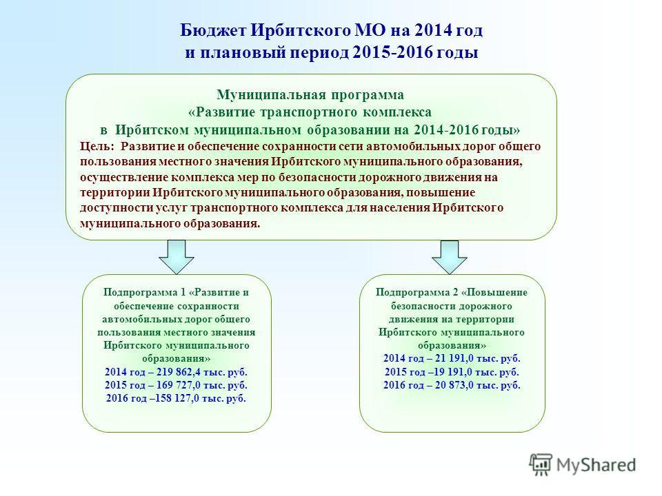 Бюджет Ирбитского МО на 2014 год и плановый период 2015-2016 годы Подпрограмма 2 «Повышение безопасности дорожного движения на территории Ирбитского муниципального образования» 2014 год – 21 191,0 тыс. руб. 2015 год –19 191,0 тыс. руб. 2016 год – 20
