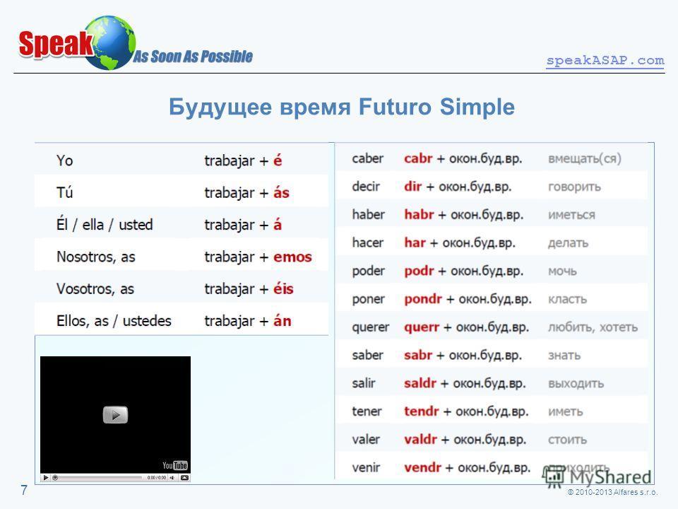 © 2010-2013 Alfares s.r.o. speakASAP.com 7 Будущее время Futuro Simple