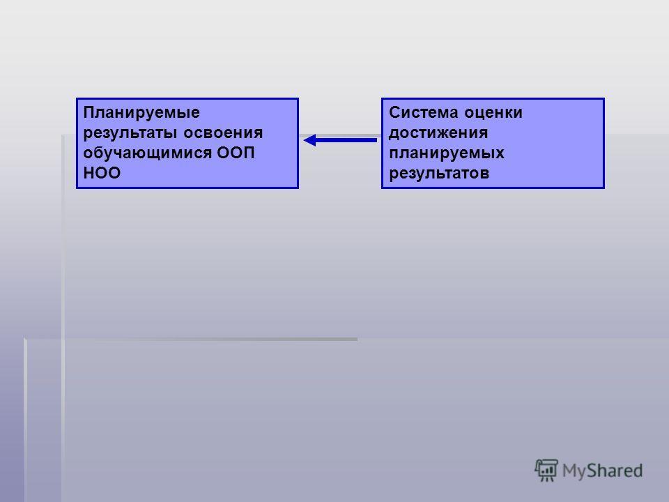 Планируемые результаты освоения обучающимися ООП НОО Система оценки достижения планируемых результатов
