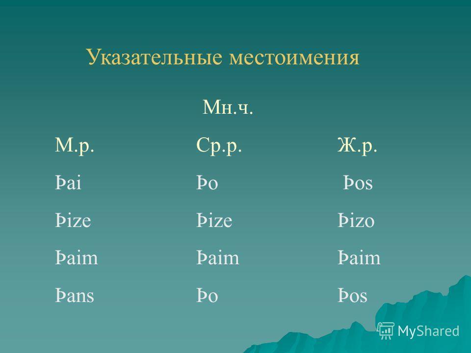 Указательные местоимения Мн.ч. М.р.Ср.р.Ж.р. ÞaiÞo Þos ÞizeÞizeÞizo ÞaimÞaimÞaim ÞansÞoÞos