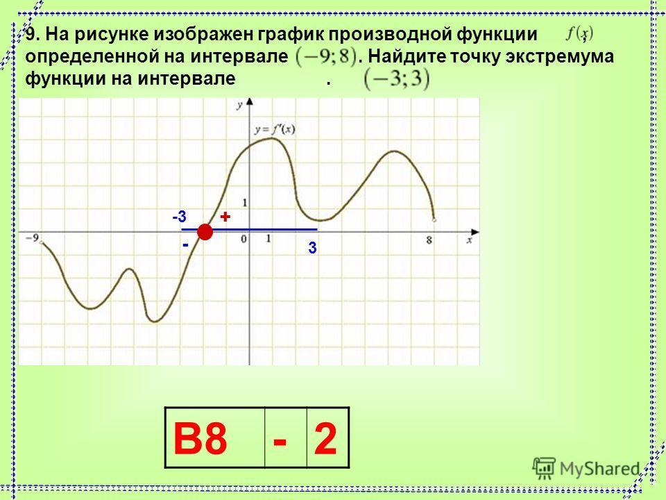 29 3. На рисунке изображен график функции, определенной на интервале. Найдите сумму точек экстремума функции. 3. -2 1 45 810 -2+1+3+4+5+8+10=…