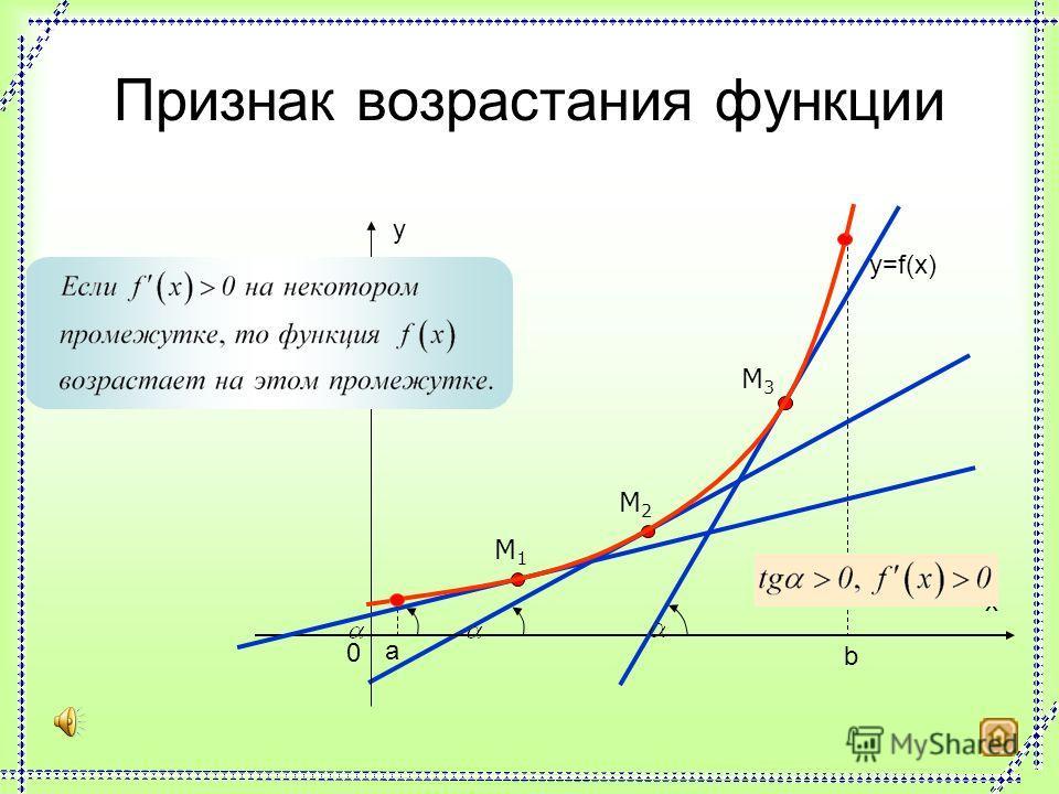 Признак возрастания функции Признак убывания функции Как определить промежутки убывания и возрастания функцииКак определить промежутки убывания и возрастания функции Изучение нового материала