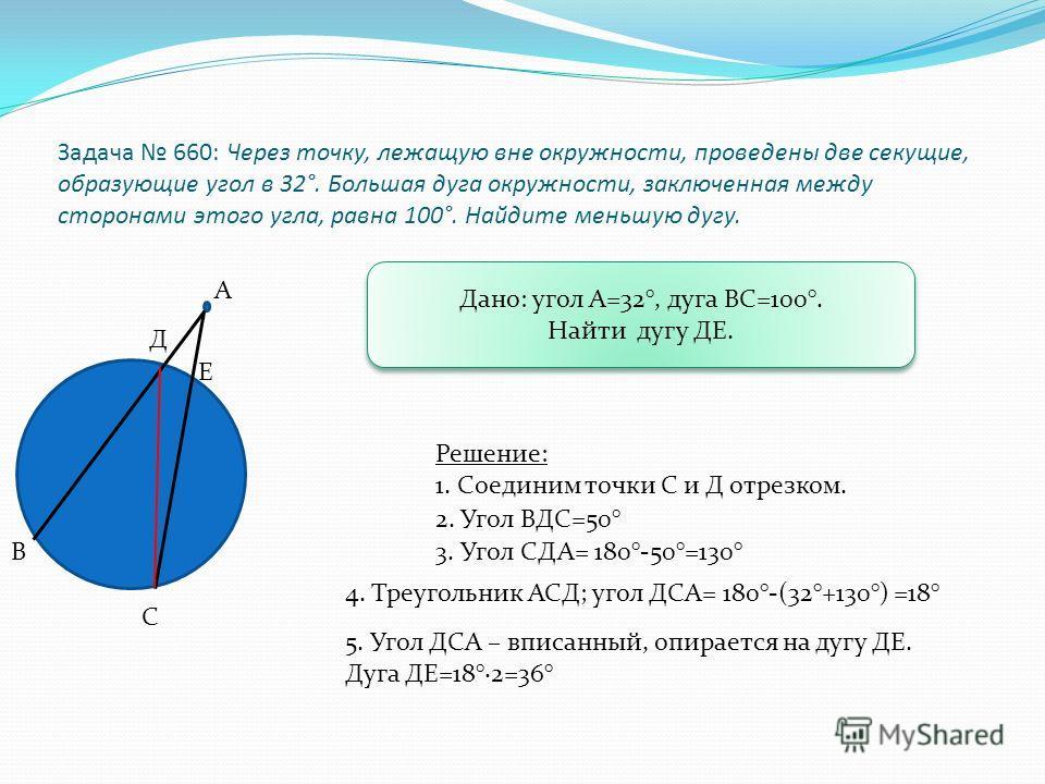 Задача 660: Через точку, лежащую вне окружности, проведены две секущие, образующие угол в 32°. Большая дуга окружности, заключенная между сторонами этого угла, равна 100°. Найдите меньшую дугу. А В С Д Е Дано: угол А=32°, дуга ВС=100°. Найти дугу ДЕ.