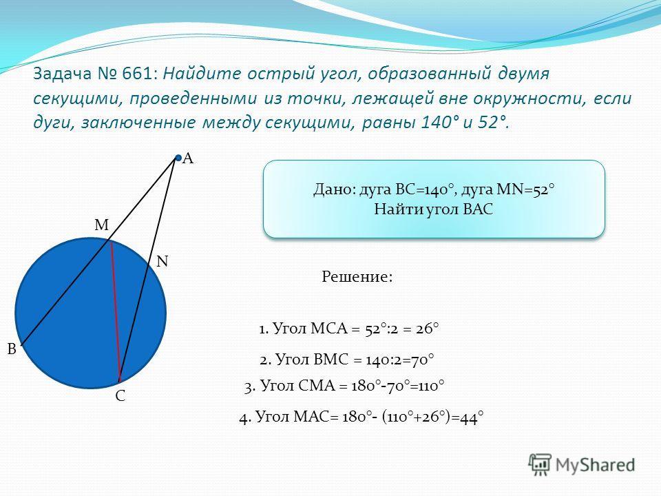 Задача 661: Найдите острый угол, образованный двумя секущими, проведенными из точки, лежащей вне окружности, если дуги, заключенные между секущими, равны 140° и 52°. А В С М N Дано: дуга ВС=140°, дуга МN=52° Найти угол ВАС Дано: дуга ВС=140°, дуга МN