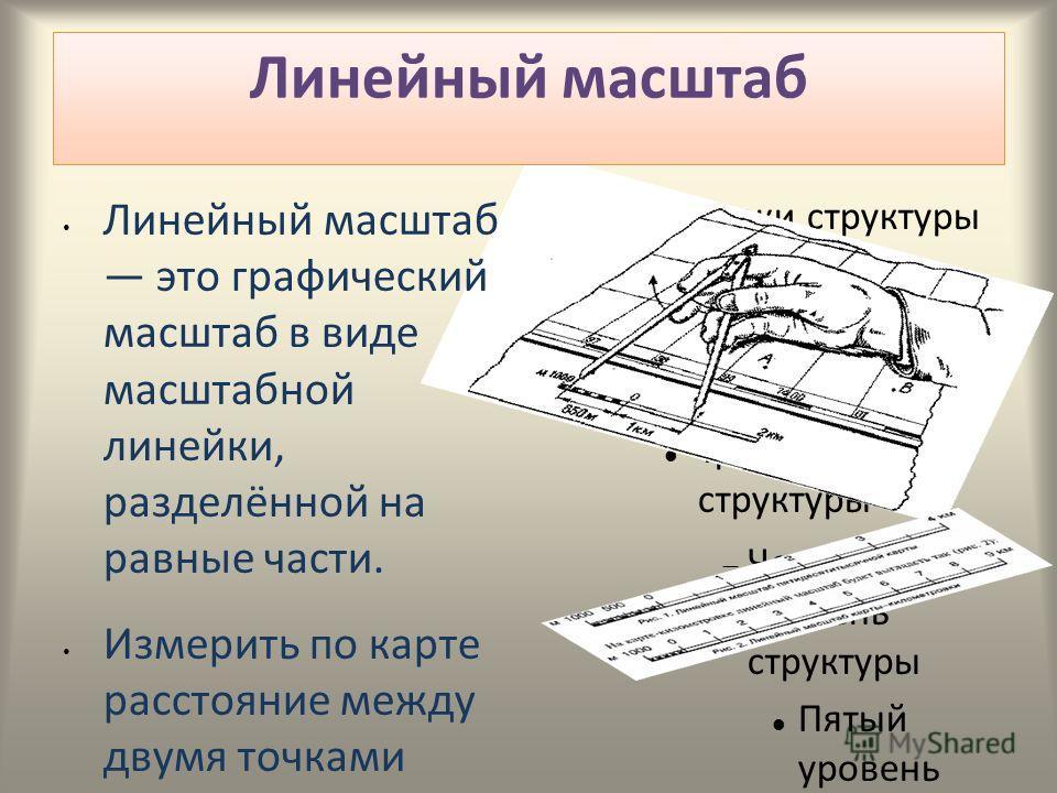 Для правки структуры щелкните мышью Второй уровень структуры Третий уровень структуры Четвёртый уровень структуры Пятый уровень структуры Шестой уровень структуры Седьмой уровень структуры Восьмой уровень структуры Девятый уровень структурыClick to e