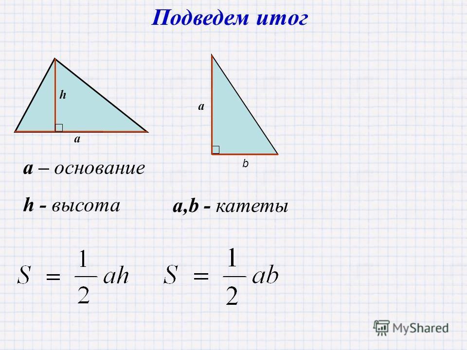Подведем итог a h a – основание h - высота b a a,b - катеты
