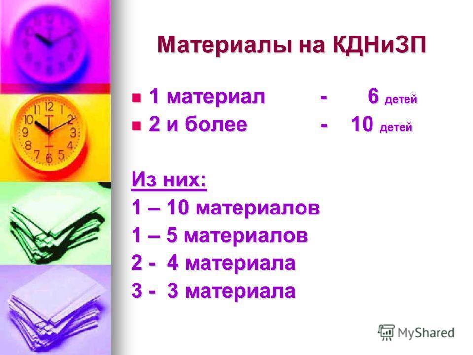 Материалы на КДНиЗП 1 материал -6 детей 1 материал -6 детей 2 и более- 10 детей 2 и более- 10 детей Из них: 1 – 10 материалов 1 – 5 материалов 2 - 4 материала 3 - 3 материала
