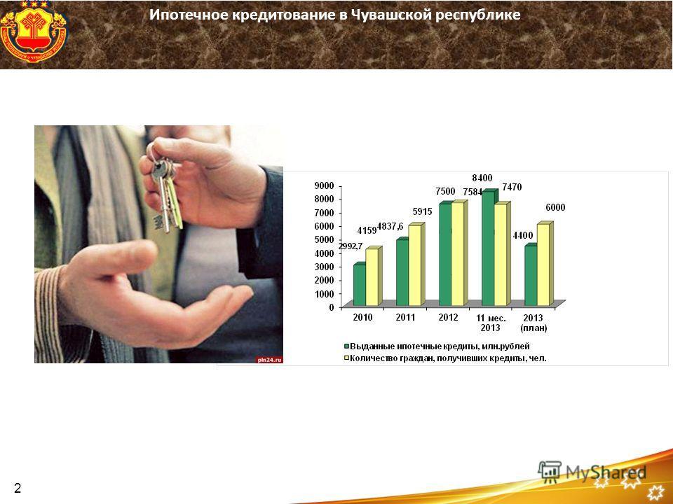 2 Ипотечное кредитование в Чувашской республике