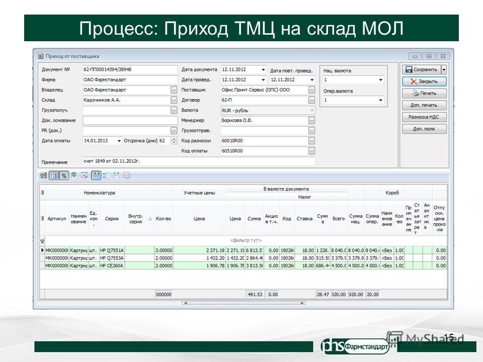 Процесс: Приход ТМЦ на склад МОЛ 15