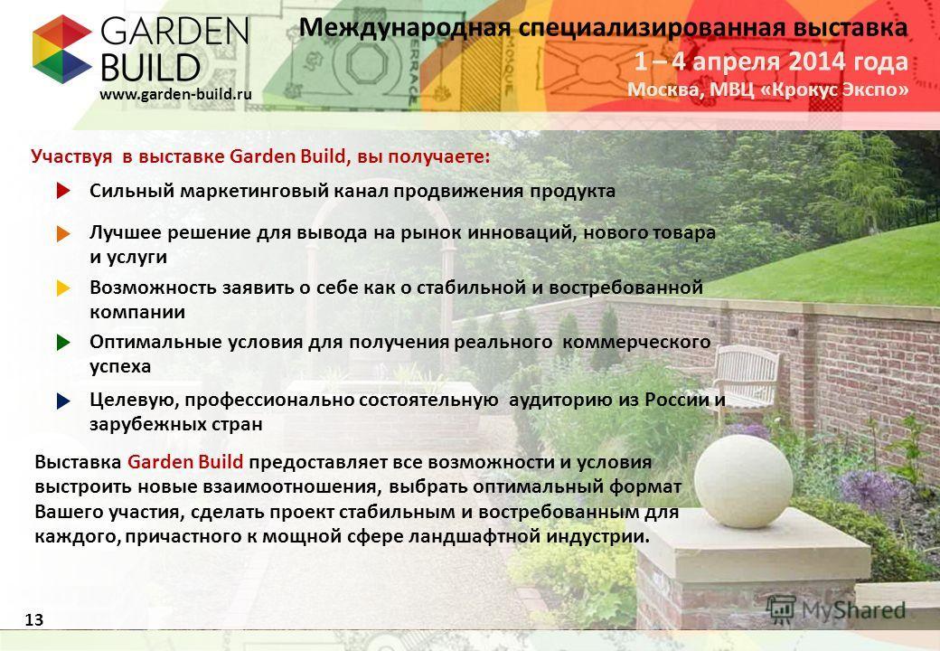 Международная специализированная выставка Москва, МВЦ «Крокус Экспо» 1 – 4 апреля 2014 года www.garden-build.ru Участвуя в выставке Garden Build, вы получаете: Сильный маркетинговый канал продвижения продукта Лучшее решение для вывода на рынок иннова