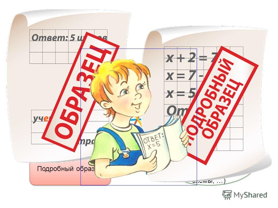 Эталон Образец Подробный образец Описание хода выполнения задания Результат выполнения задания Обобщенное описание выполнения задания(правило, схемы, …)
