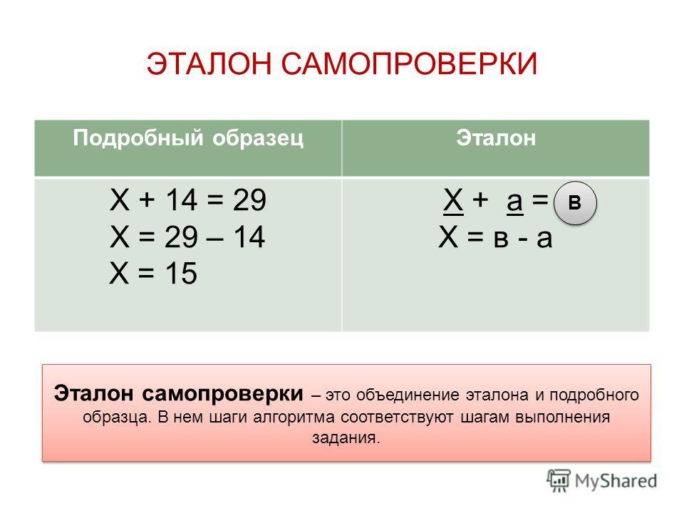 Подробный образецЭталон Х + 14 = 29 Х = 29 – 14 Х = 15 Х + а = Х = в - а ЭТАЛОН САМОПРОВЕРКИ Эталон самопроверки – это объединение эталона и подробного образца. В нем шаги алгоритма соответствуют шагам выполнения задания. В В