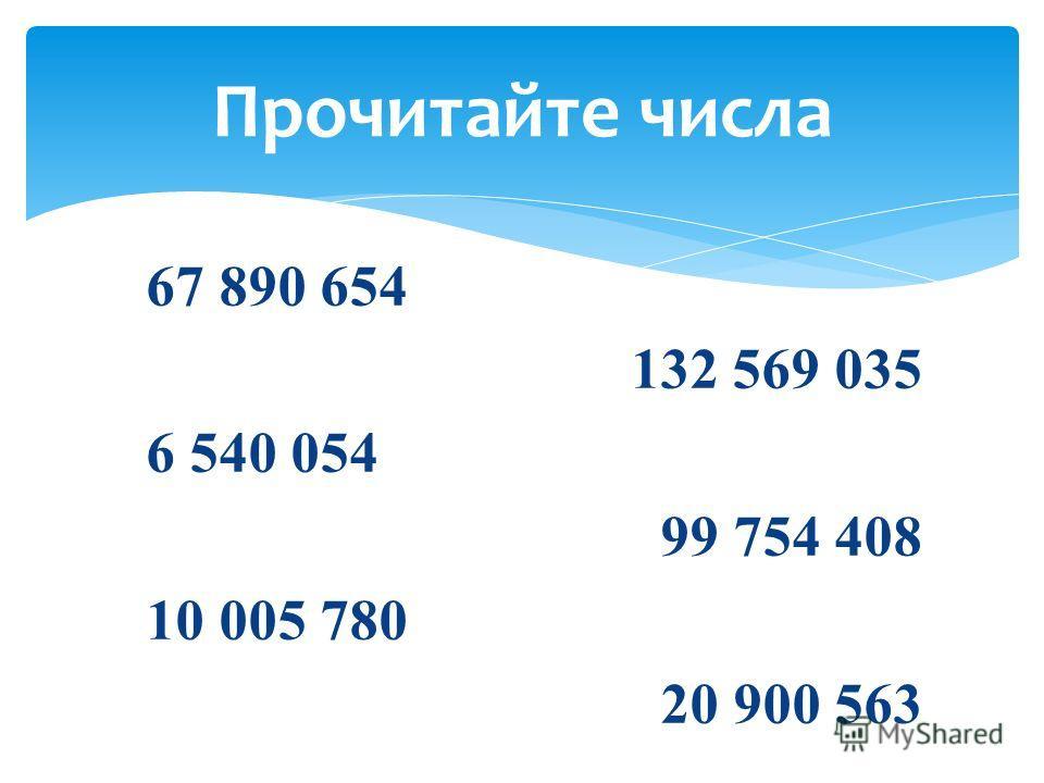 67 890 654 132 569 035 6 540 054 99 754 408 10 005 780 20 900 563 Прочитайте числа