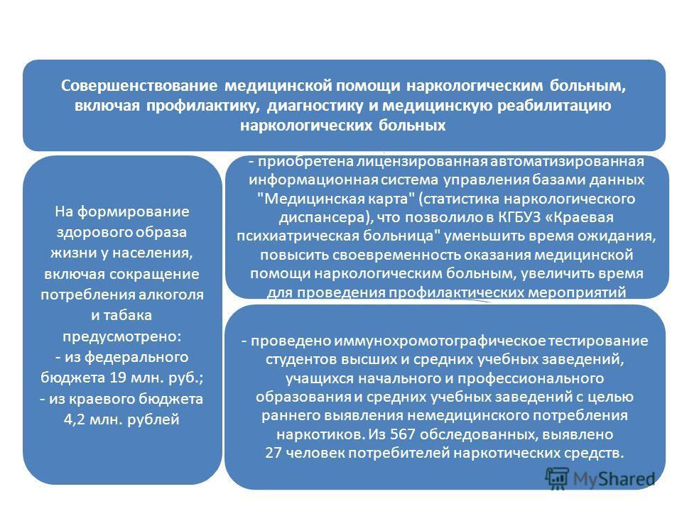 Совершенствование медицинской помощи наркологическим больным, включая профилактику, диагностику и медицинскую реабилитацию наркологических больных - приобретена лицензированная автоматизированная информационная система управления базами данных