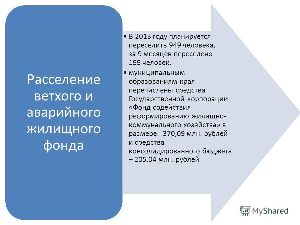 В 2013 году планируется переселить 949 человека, за 9 месяцев переселено 199 человек. муниципальным образованиям края перечислены средства Государственной корпорации «Фонд содействия реформированию жилищно- коммунального хозяйства» в размере 370,09 м