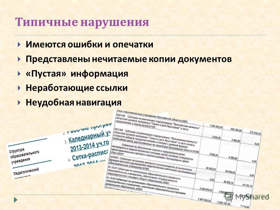 Типичные нарушения Имеются ошибки и опечатки Представлены нечитаемые копии документов « Пустая » информация Неработающие ссылки Неудобная навигация