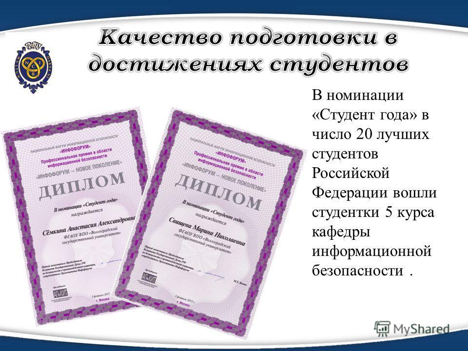 В номинации «Студент года» в число 20 лучших студентов Российской Федерации вошли студентки 5 курса кафедры информационной безопасности.