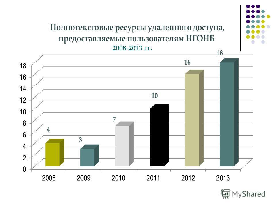 2008-2013 гг.