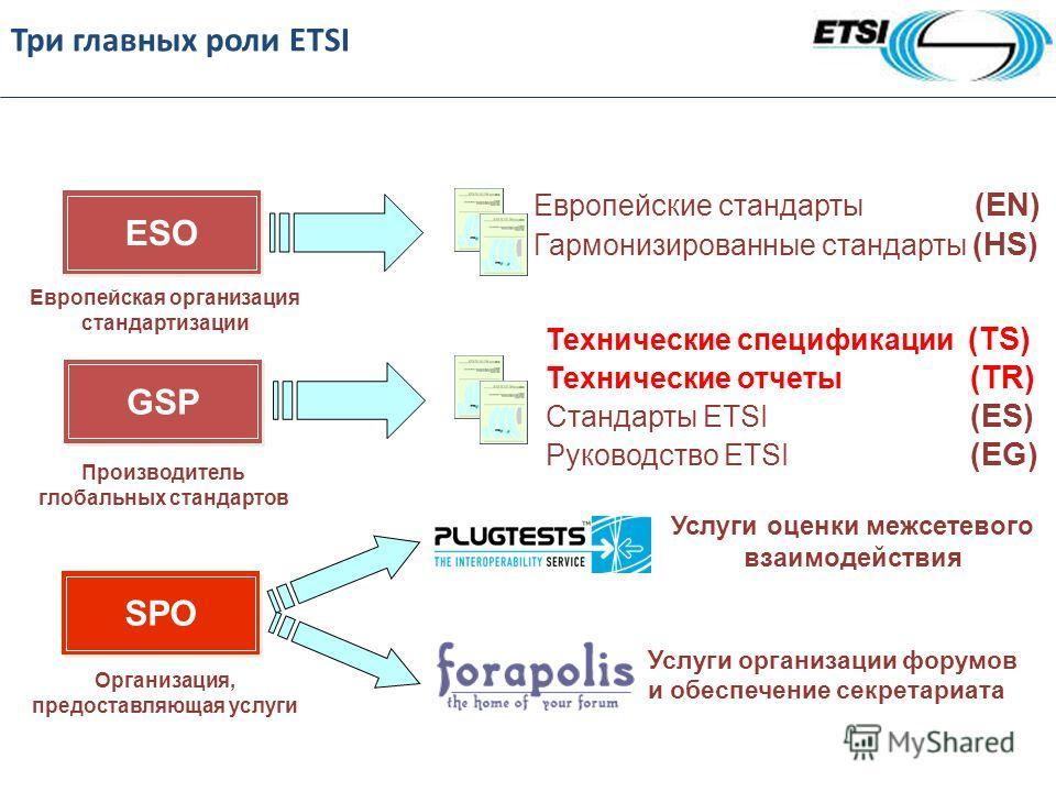 Три главных роли ETSI Европейские стандарты (EN) Гармонизированные стандарты (HS) Технические спецификации (TS) Технические отчеты (TR) Стандарты ETSI (ES) Руководство ETSI (EG) Технические спецификации (TS) Технические отчеты (TR) Стандарты ETSI (ES