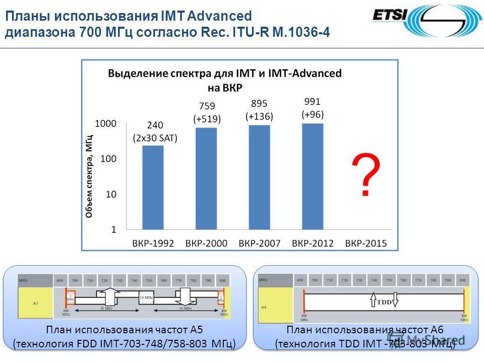 План использования частот А5 (технология FDD IMT-703-748/758-803 МГц) План использования частот А5 (технология FDD IMT-703-748/758-803 МГц) План использования частот А6 (технология TDD IMT -703-803 МГц) План использования частот А6 (технология TDD IM