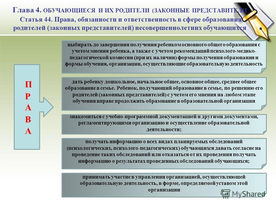 Глава 4. ОБУЧАЮЩИЕСЯ И ИХ РОДИТЕЛИ (ЗАКОННЫЕ ПРЕДСТАВИТЕЛИ Статья 44. Права, обязанности и ответственность в сфере образования родителей (законных представителей) несовершеннолетних обучающихся выбирать до завершения получения ребенком основного обще
