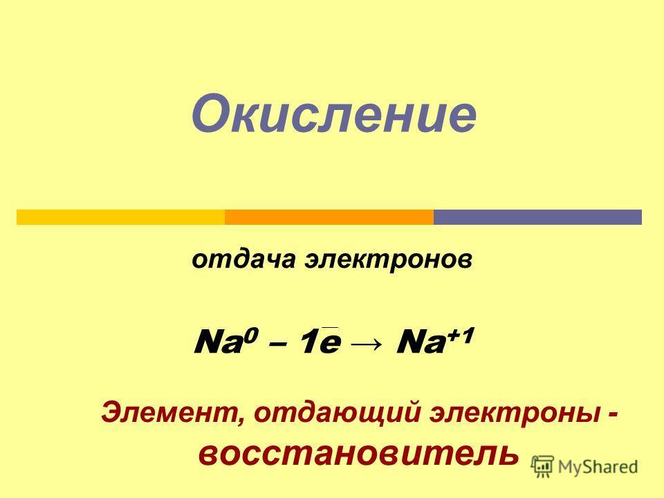 Окисление отдача электронов Na 0 – 1e Na +1 Элемент, отдающий электроны - восстановитель